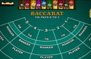 Mini Baccarat at Casino PArty [location]